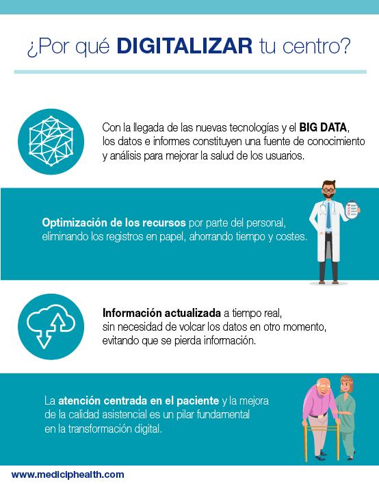 Infografía-beneficios digitalizar tu centro